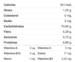 Receta saludable casera de Pastel de limón con harina de trigo y sus propiedades nutricionales